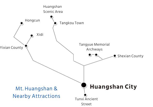 huangshan city.png