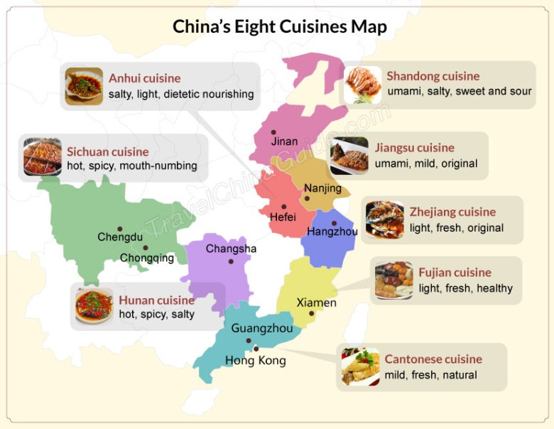 eight-cuisines.jpg